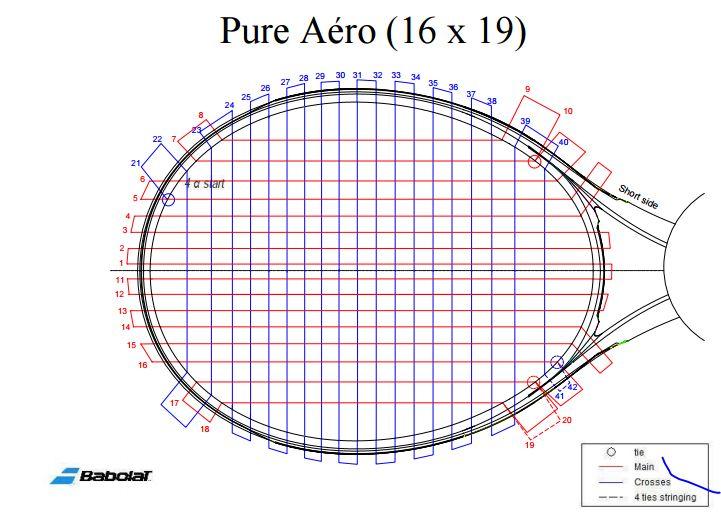 """Pure aero avvertita come """"rigida"""" Pure_a10"""