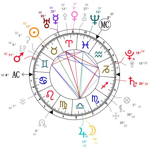 En marche ! ( Astrologie) Astrot11