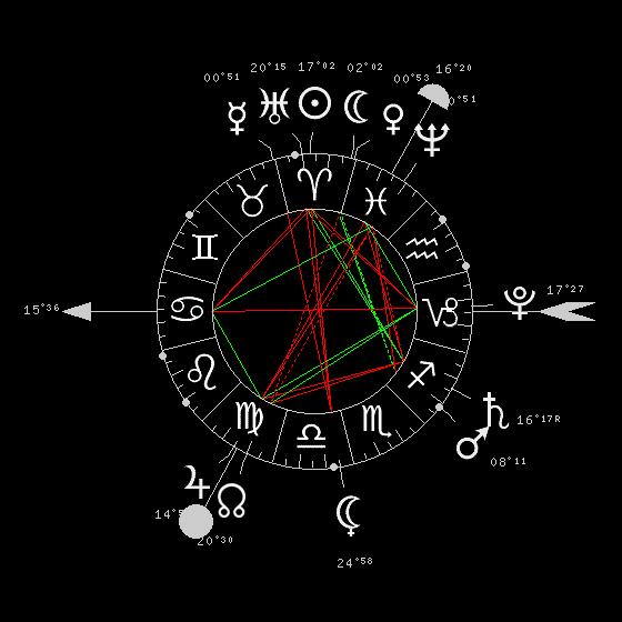 En marche ! ( Astrologie) - Page 2 Eb_lar10