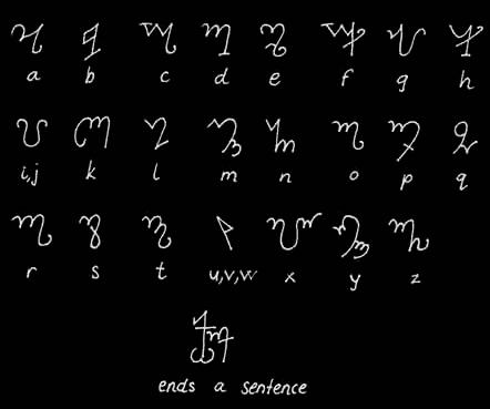 Alphabet thébain - Etudes des écritures dites magiques ainsi que leurs origines possibles I Theban11