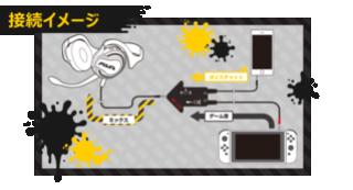 [ALERTE NUCLEAIRE] Nintendo et le tchat en ligne Splat10