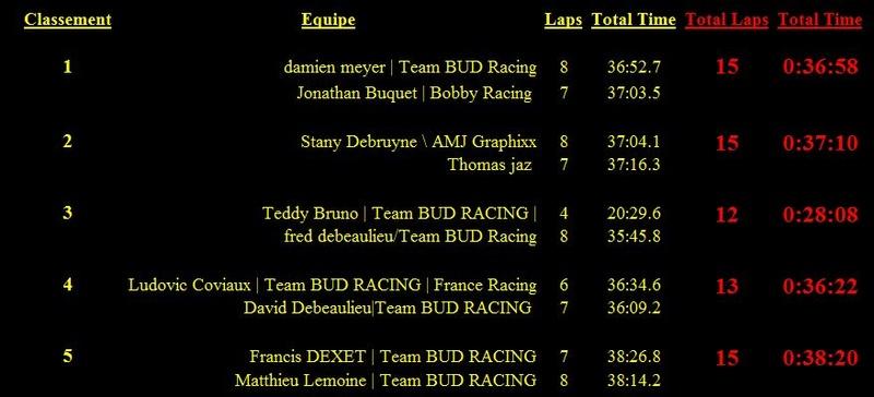 Endurance TFR 2018 Result11
