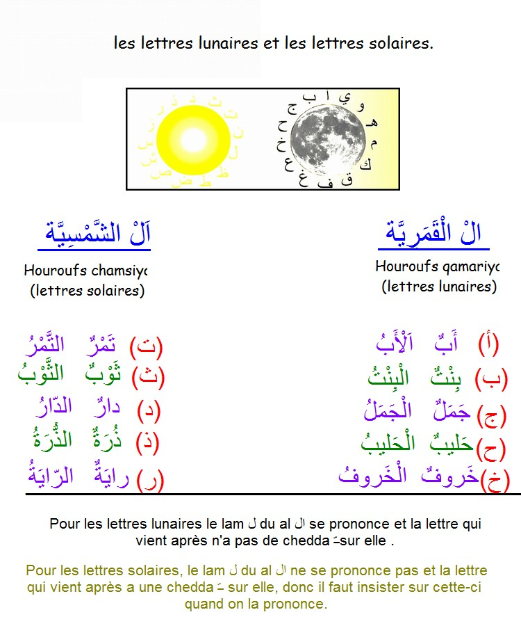 أتعلم العربية والقران Quand_10
