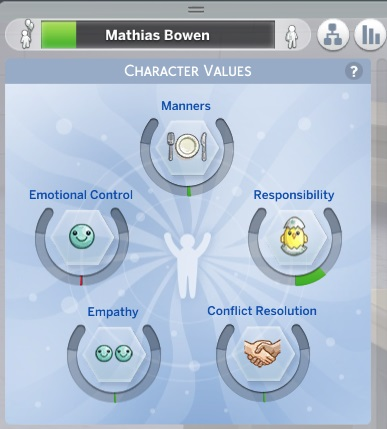 Oh These Kids! A Parenthood Challenge Mathia14