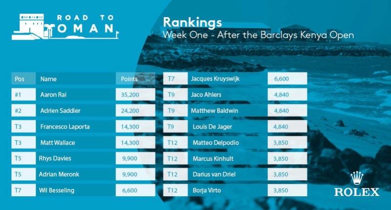 Challenge Tour 2017 - Kenya Open C7_zc-10
