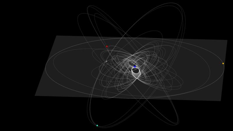 Défi mathématique pour trouver une trajectoire spatiale (GTOC8 et 9) Global10