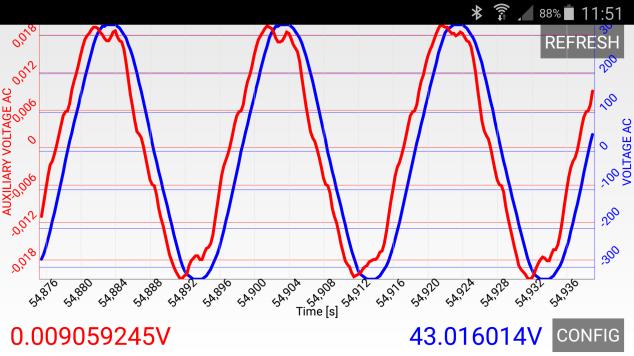 Mesures électriques sur ma borne Schneider 7 kW et mon Flexichargeur Screen11