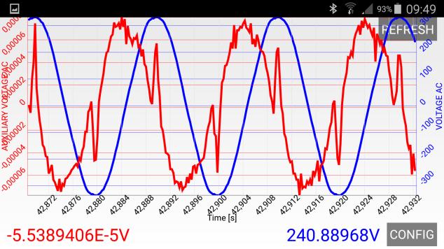 Mesures électriques sur ma borne Schneider 7 kW et mon Flexichargeur Screen14