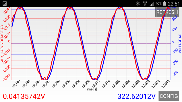 Mesures électriques sur ma borne Schneider 7 kW et mon Flexichargeur Screen22