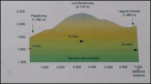 [Espagne] Randonnée La Plataforma - Laguna Grande (Sierra de Gredos) Dynive10