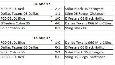 JDL 06 Standings 04-09-2017 100411