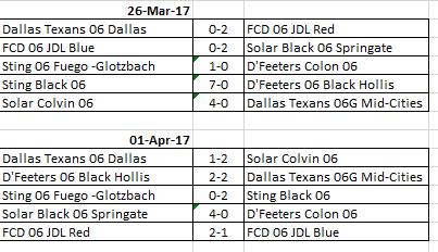 JDL 06 Standings 04-09-2017 100511