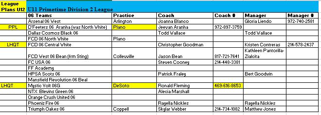 06 Team Listing - June 14, 2017 1310