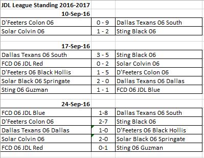 JDL 06 Standing 04-30-2017 210