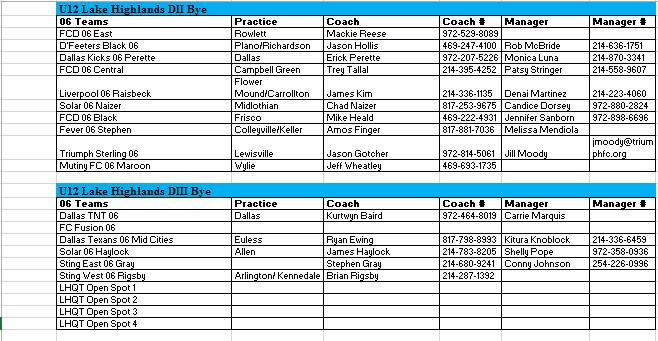 06 Team Listing - May 24, 2017 211