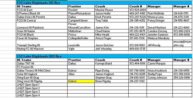 06 Team Listing - June 1, 2017 212