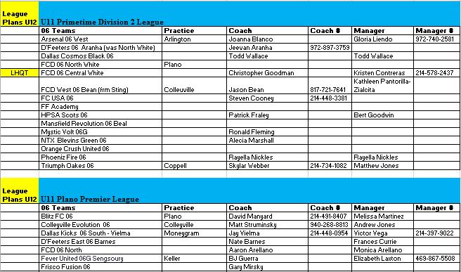06 Team Listing - May 24, 2017 411
