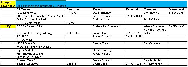 06 Team Listing - June 1, 2017 412