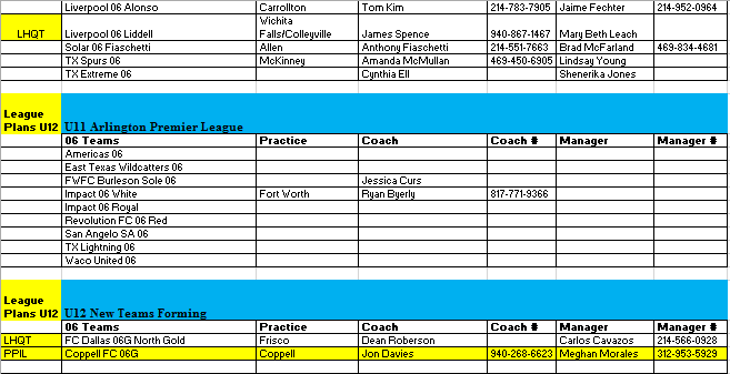 06 Team Listing - May 24, 2017 511