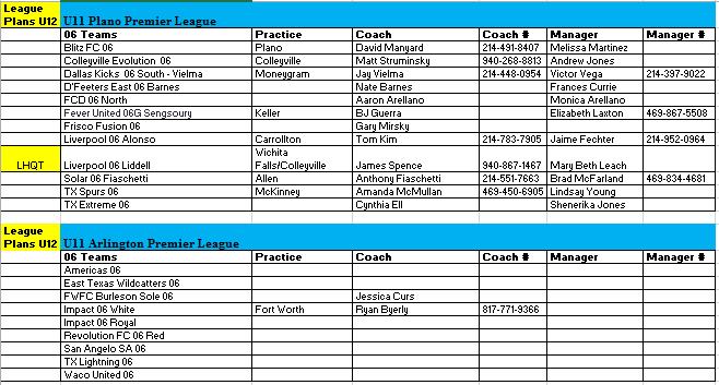 06 Team Listing - June 1, 2017 512