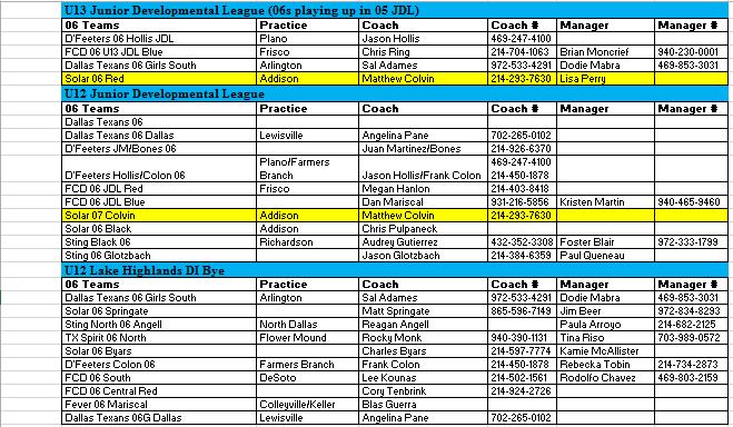 06 Team Listing - May 24, 2017 611