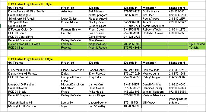 06 Team Listing - May 23, 2017 80110