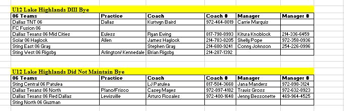 06 Team Listing - May 23, 2017 80210