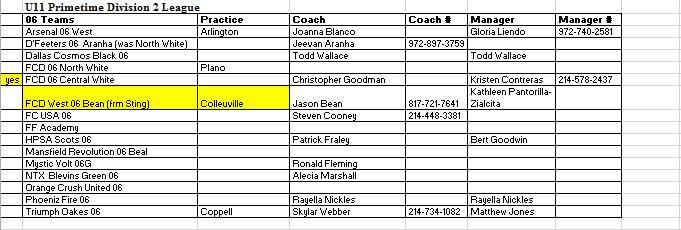 06 Team Listing - May 23, 2017 80410