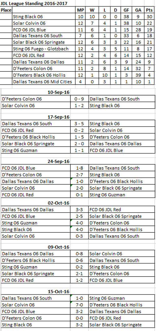 JDL 06 Standing 03-26-2017 Jdl_ma12