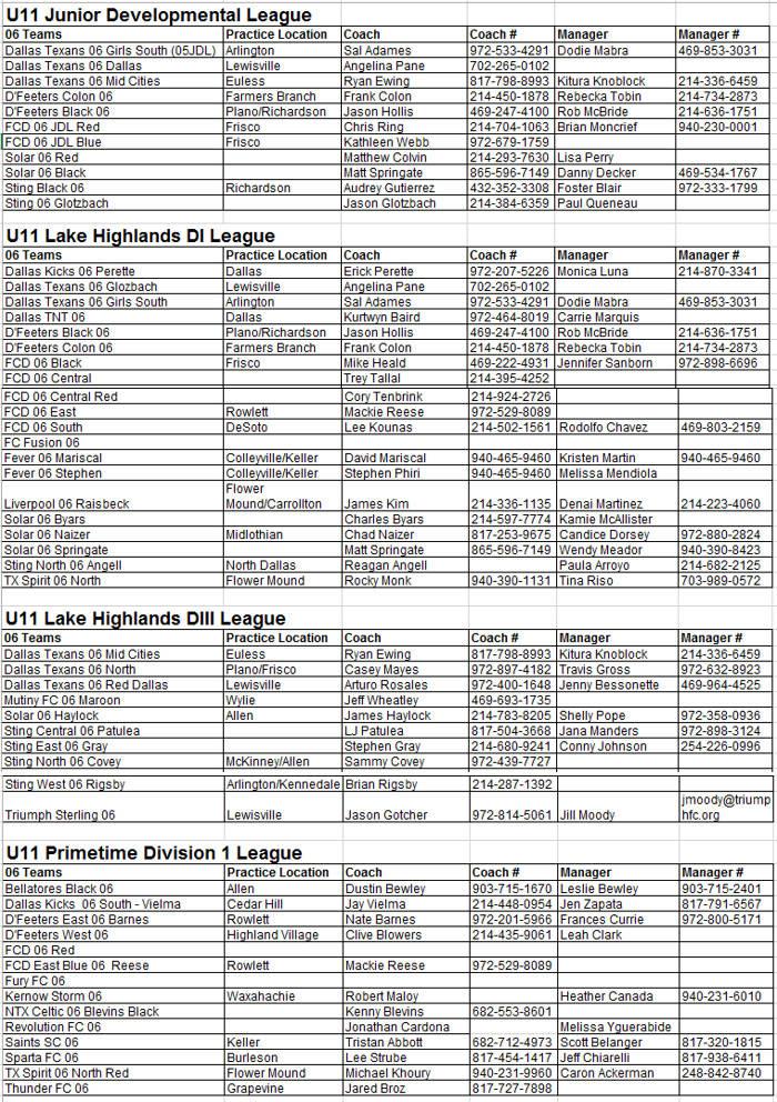 06 Team Listing 3/27/17 & LH Predictions Team_l10