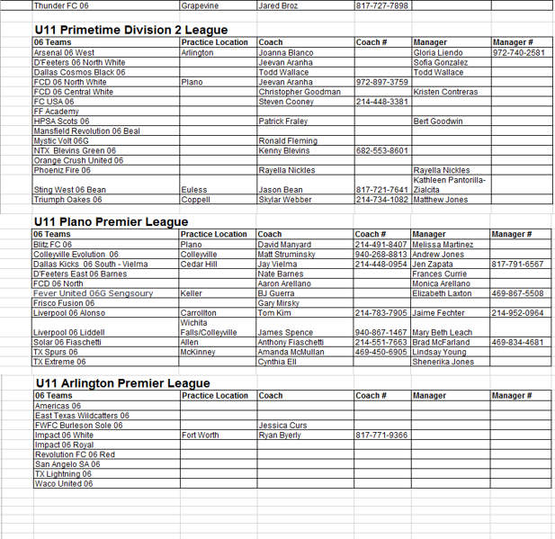 06 Team Listing - May 4, 2017 Team_l10