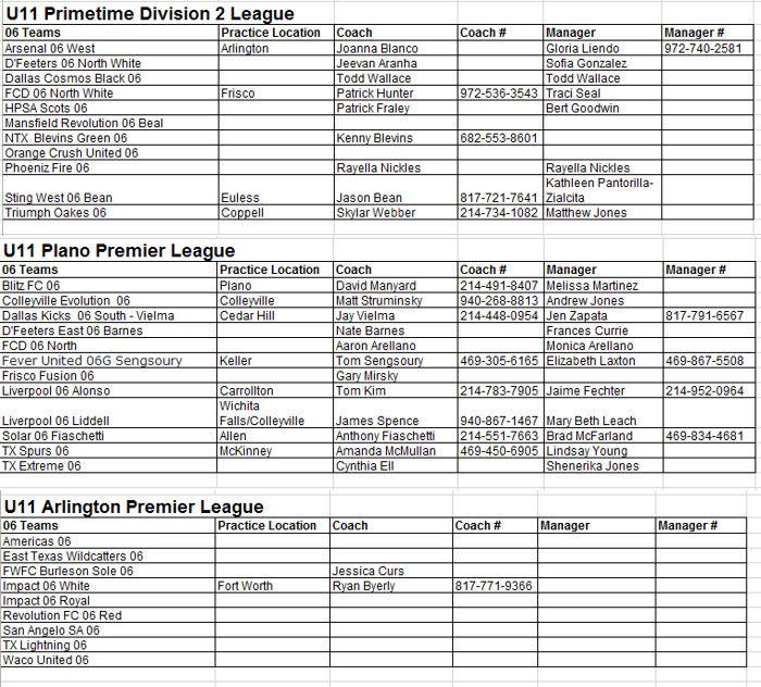 06 Team Listing 3/27/17 & LH Predictions Team_l11