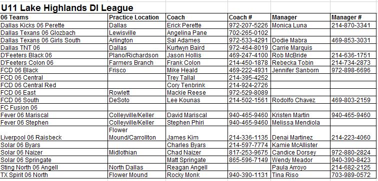 06 Team Listing - April 7, 2017 Teams_11