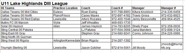 06 Team Listing - April 7, 2017 Teams_12