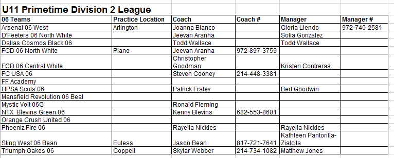 06 Team Listing - April 7, 2017 Teams_14