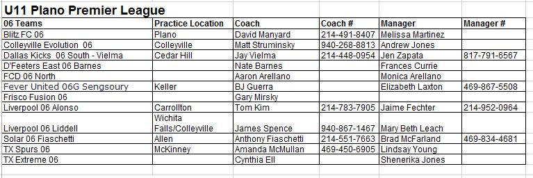06 Team Listing - April 7, 2017 Teams_15