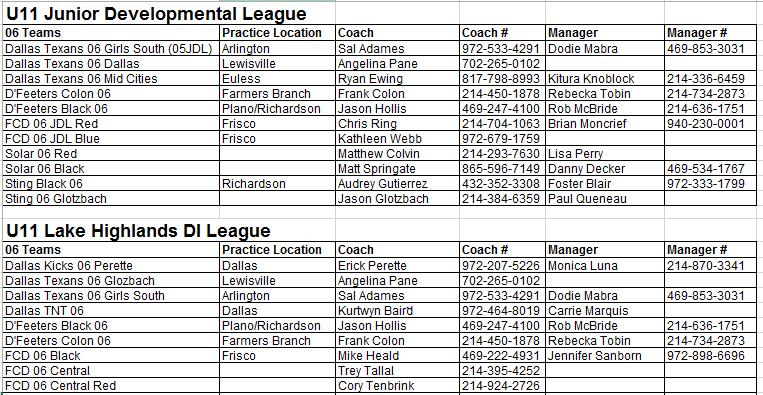 06 Team Listing - April 25, 2017 Teams_17