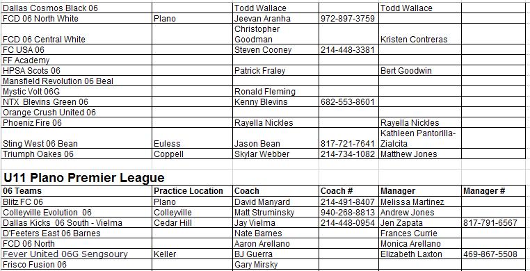 06 Team Listing - April 25, 2017 Teams_20