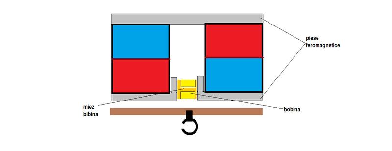 Forţa de atracţie vs forţa de respingere dintre 2 poli magnetici - Pagina 7 Macara10
