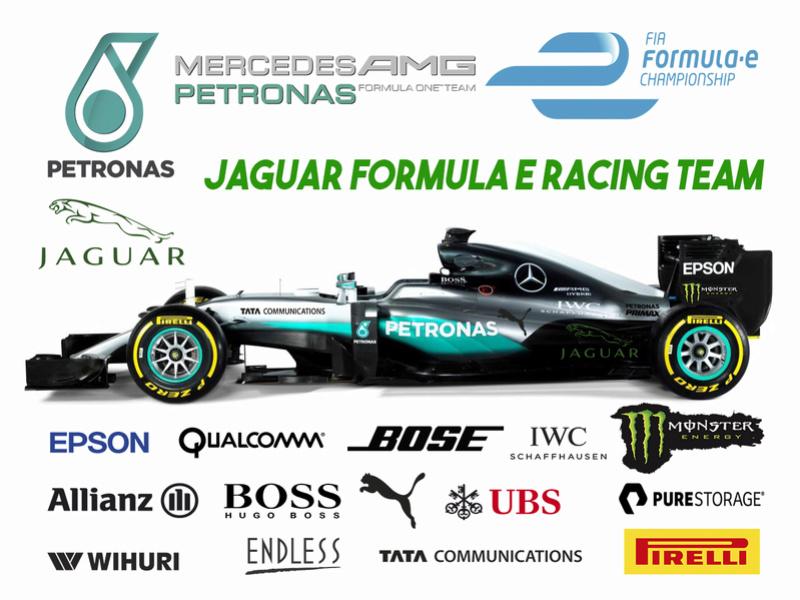 Confirmaciones E-prix China Temporada 2 Fórmula E Formul10