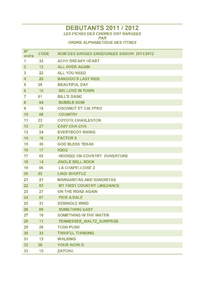 2011/ 2012 CHOREGRAPHIES DEBUTANTS NOVICES INTERMEDIAIRES List_d10
