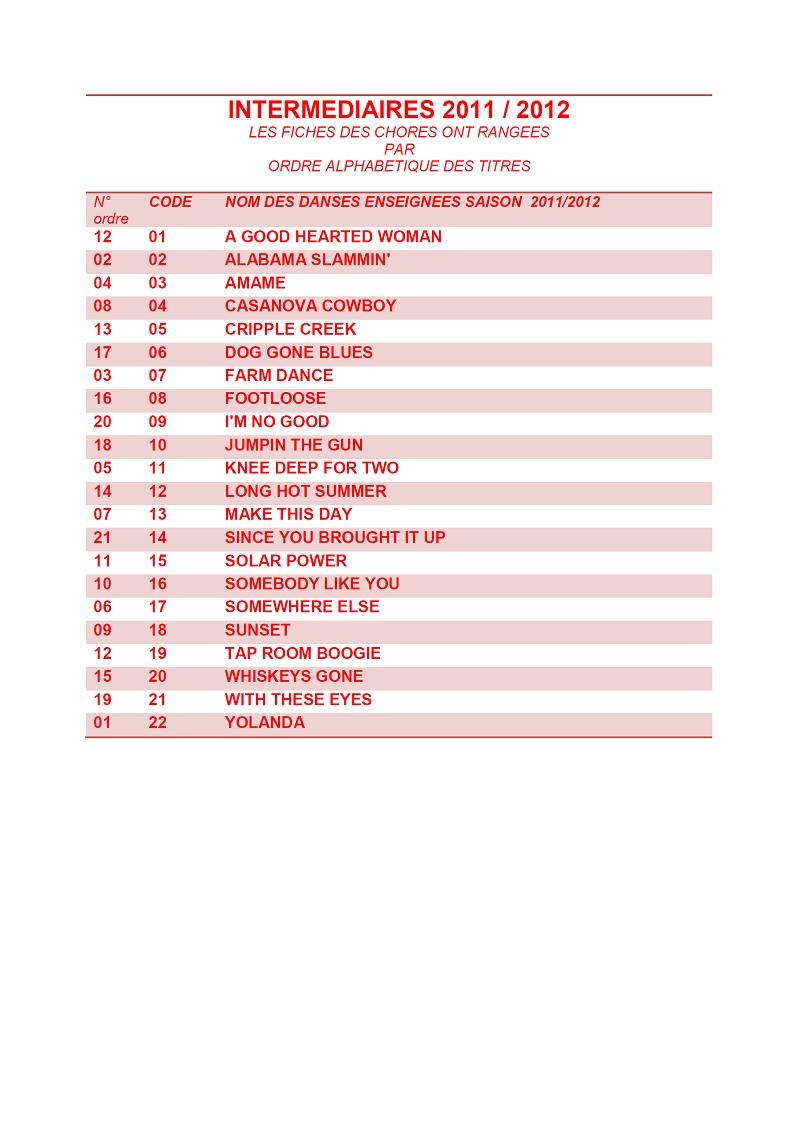 2011/ 2012 CHOREGRAPHIES DEBUTANTS NOVICES INTERMEDIAIRES Liste_11