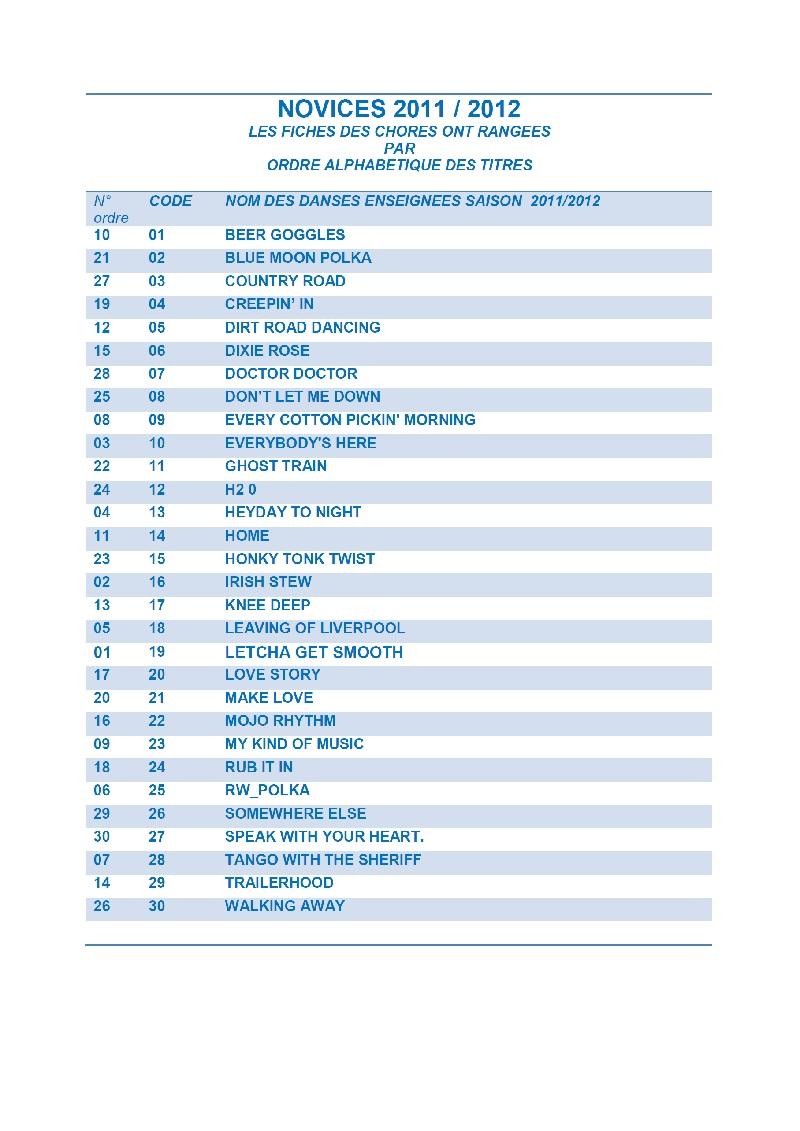2011/ 2012 CHOREGRAPHIES DEBUTANTS NOVICES INTERMEDIAIRES Novice11