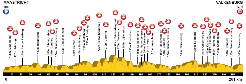 Amstel Gold Race C4ur5w10