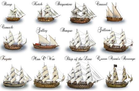 Transportation Shop Ships10