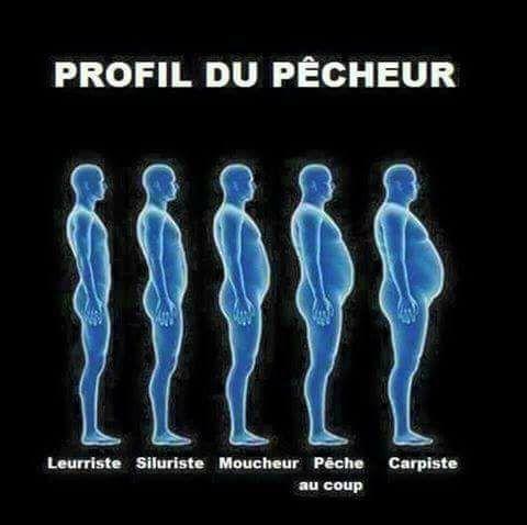 Et vous de quel profil êtes vous???? Profil10