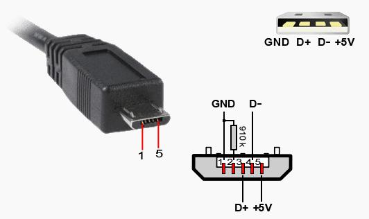 [TUTO] Customisation sous Arduino du module multiprotocole BG 4 en 1 STM32 Usb110