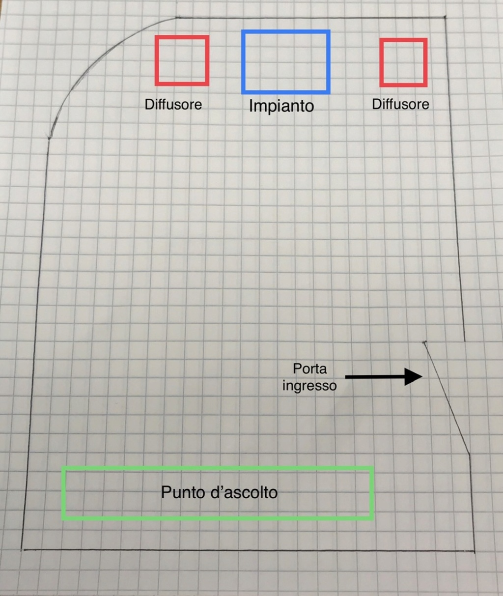 Nuovo ampli Luxman, scelta diffusori. 28af8710