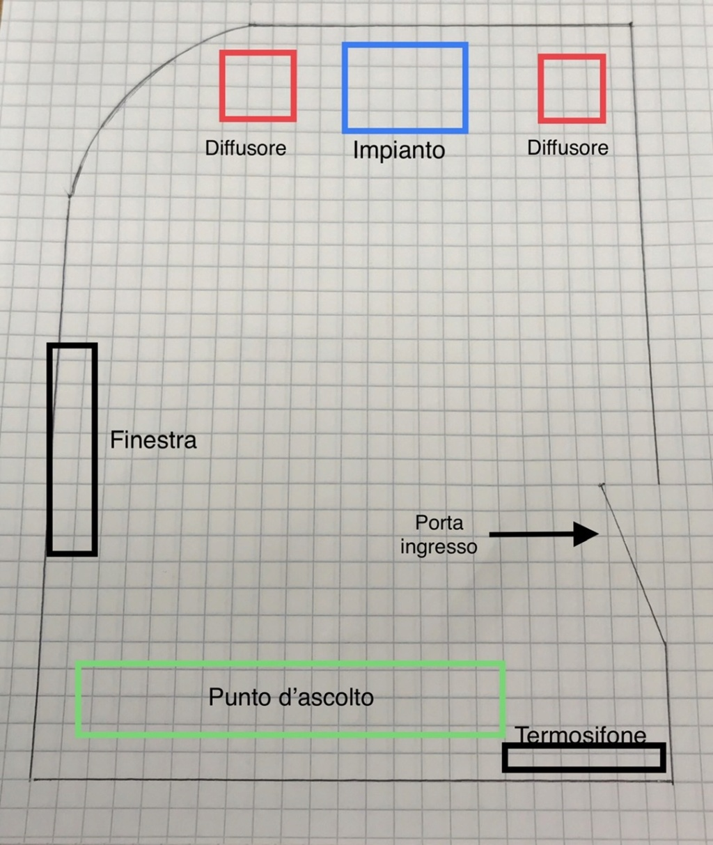 Nuovo ampli Luxman, scelta diffusori. Df614e10