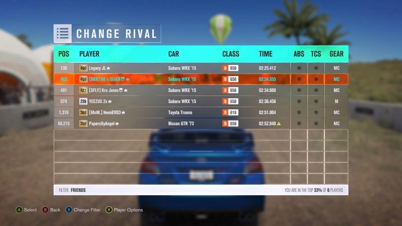 Stock Car Challenge #8 Img_1715